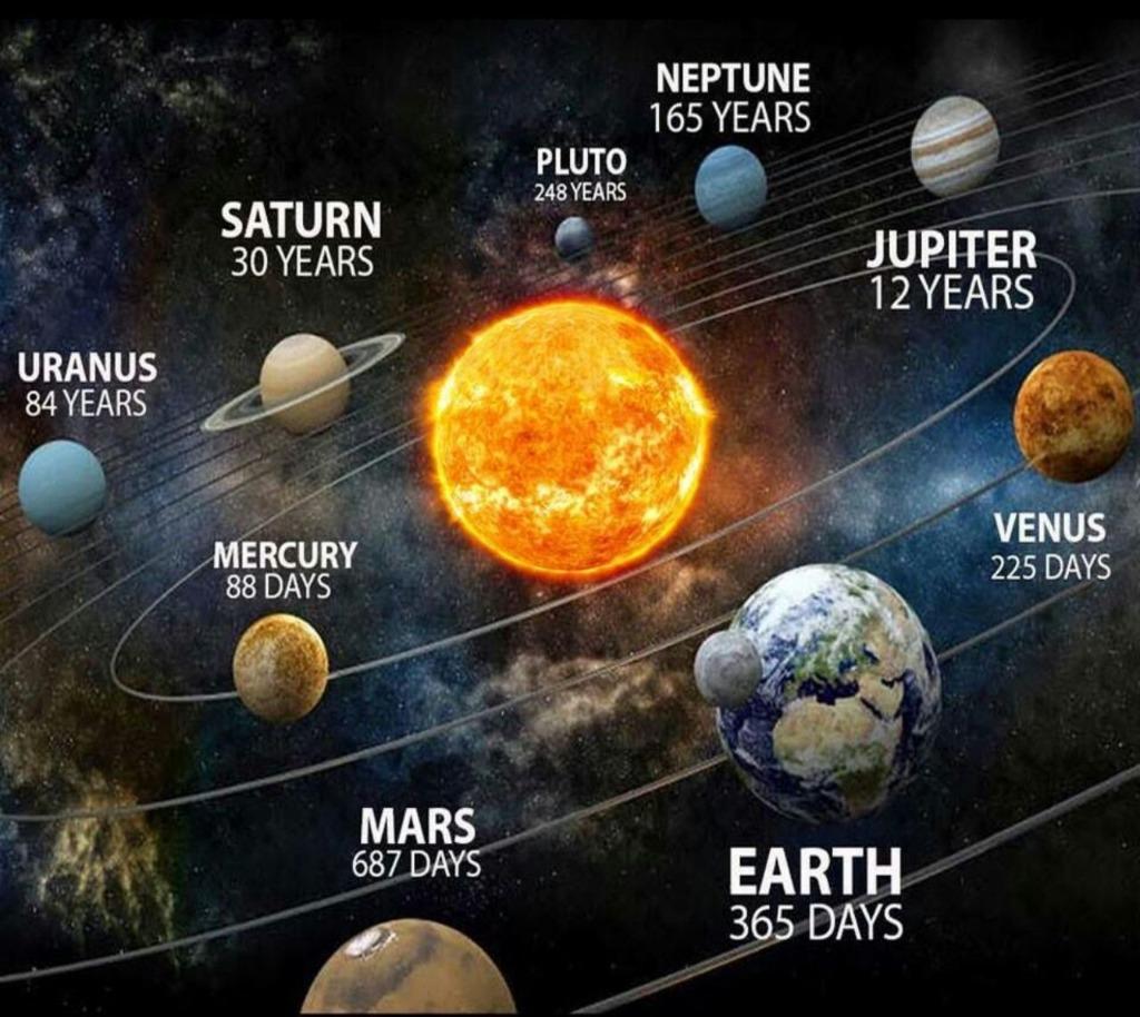 Сколько длится день и год на Марсе?